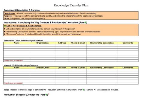 employee to employee transition plan template employee transition plan template 34 photos 40