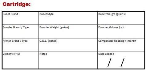 printable reloading labels ammo box labels printable bing images