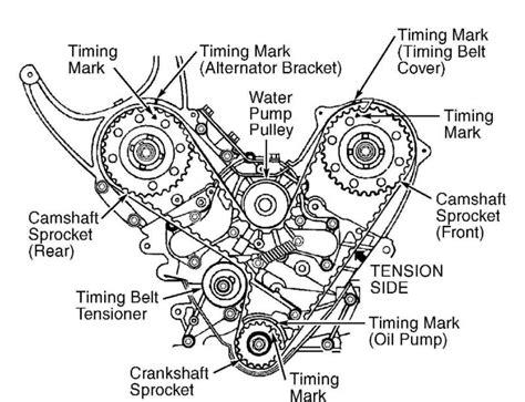 Fan Belt Set Honda Accord Cielo 1995 1998 mitsubishi montero marcas de tiempo y orden de bobinas mitsubishi montero montero sport