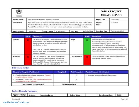 Project Status Report Email Template Unique Status Update Templates Enom Warb Future Templates Status Update Email Template