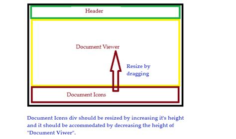 jquery layout resize height jquery resizing of div by dragging stack overflow