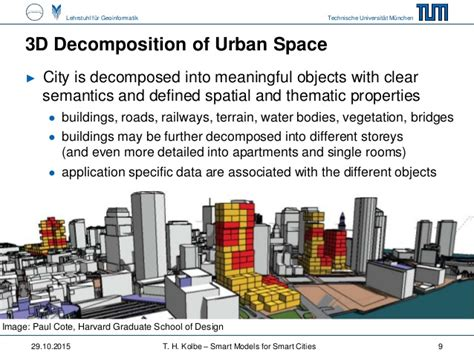 urban design definition pdf smart models for smart cities modeling of dynamics