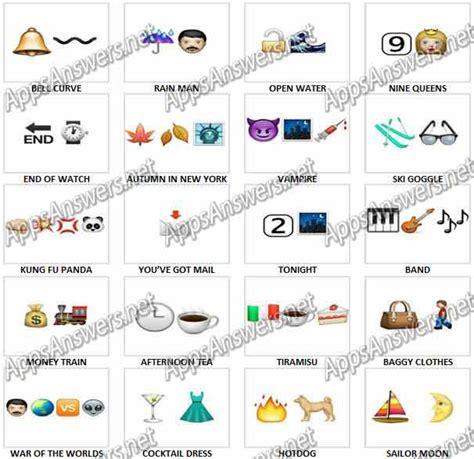 film emoji quiz antwoorden emoji answers all levels success car interior design