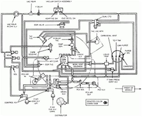 Mobile Home Plumbing by Mobile Home Plumbing Diagram Bestofhouse Net 31838