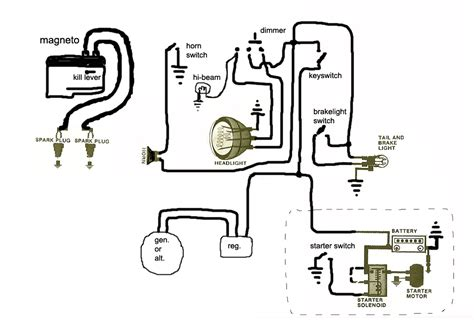 wiring diagram for 1972 sportster wiring free engine