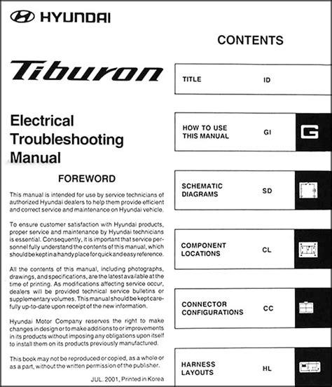 2003 hyundai tiburon electrical troubleshooting manual