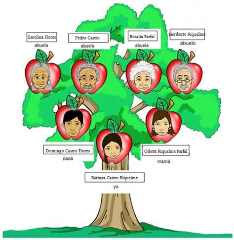 imagenes familia ingles arbol genealogico en ingl 233 s con imagenes imagui mi