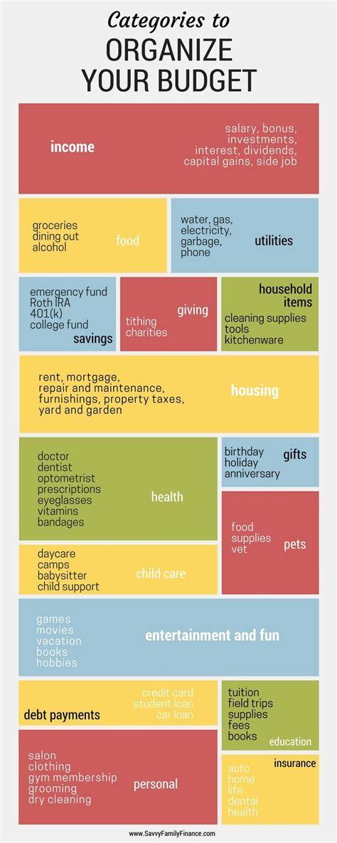 budget categories   successful budget budget