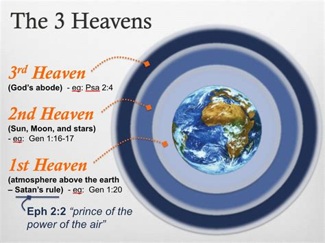 heaven and earth three is something really out there bible prophecy for today