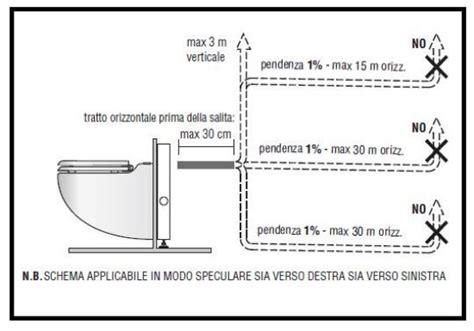 Scarichi Bagno Pendenze by Un Vaso Wc In Ceramica Con Trituratore Integrato E Da