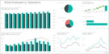 Annual Report Template Publisher human resources sample for power bi take a tour