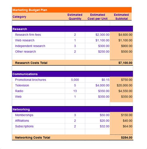 marketing budget template excel marketing budget template cyberuse