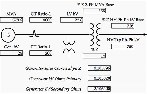 transformer nominal impedance transformer nominal impedance 28 images eek260 electrical machines ppt audio transformer