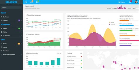Ng Include Ng Template by Ng Admin Angularjs Admin Dashboard Template Gridgum