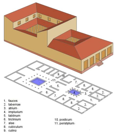 layout d animation stunning animations show the layout of roman domus house