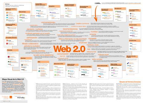 imagenes web 2 0 competencias pedag 243 gicas en herramientas web 2 0