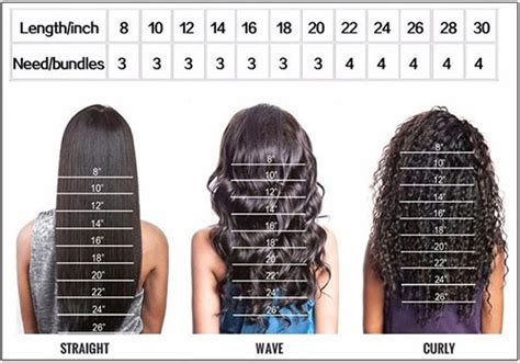 how many bundles do you need for a full bob sewin how many bundles of hair does a vixen sew in need virgin