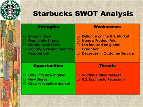 apple swot analysis with infographics inevitable steps