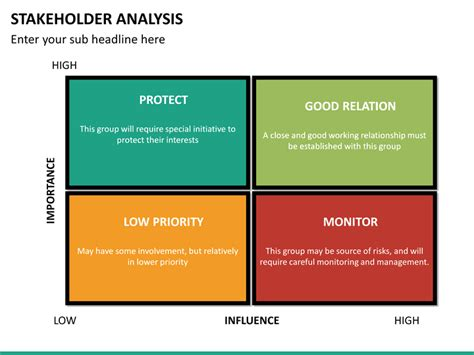 stakeholder map template powerpoint stakeholder analysis powerpoint template sketchbubble