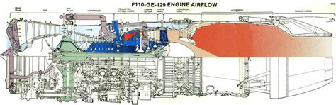 turbine engine sections eli5 how does a jet engine work there seems to be a