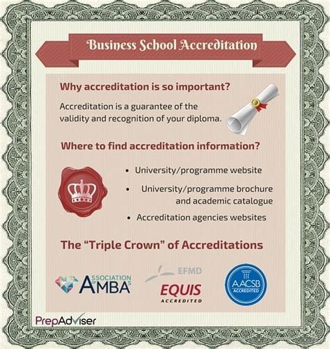 Post Mba Accreditation by Why Care About Master S And Mba Accreditation