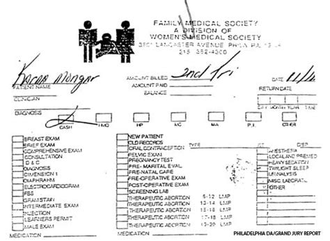 printable abortion receipt abortion receipt driverlayer search engine