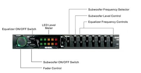 ssl s7eq 7 band pre amp equalizer with