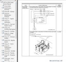 Mitsubishi Canter Wiring Diagram Mitsubishi L300 Ignition Wiring Diagram L300 Mitsubishi