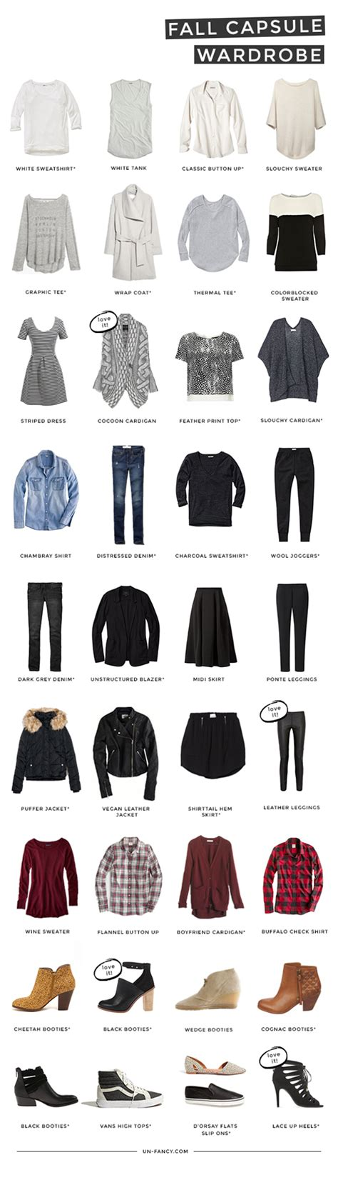 capsule wardrobe fall 2014 un fancy bloglovin