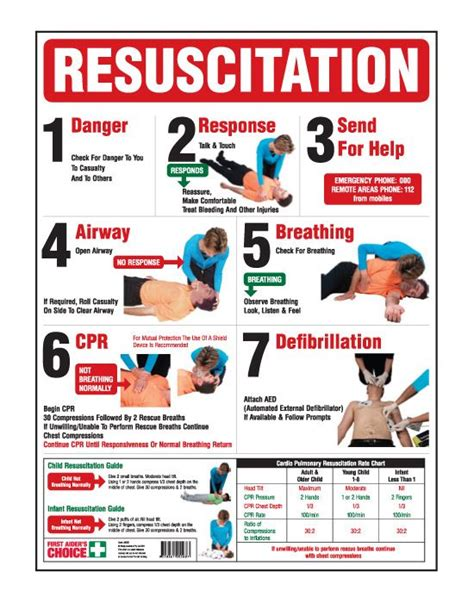 20 best images about cpr on cold weather american association and behance