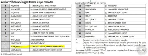 dball2 viper remote start wiring diagram dball2 get free