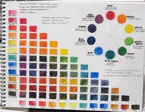 watercolor mixing chart with color wheel watercolor
