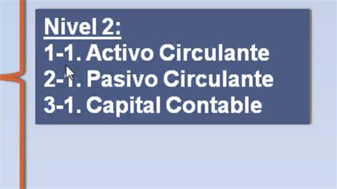 asignacion agrupador del sat 2016 debate fiscal nuevo cat 225 logo de cuentas con c 243 digo