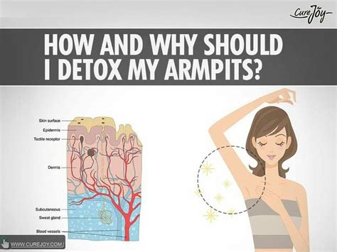 Armpit Detox Results by 61 Best Images About Doterra Wellness On
