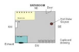 Vastu For Bathrooms Bathroom Vastu Vastu For Bathroom Toilet Vastu Vastu