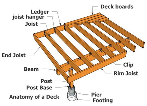 Floor Plan Drawing Tool how to build a deck icreatables com