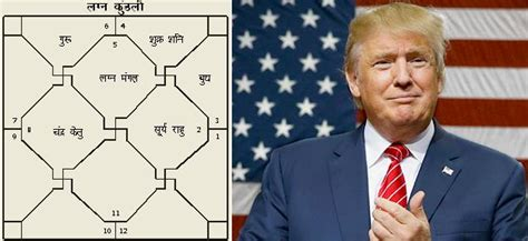 donald trump birth date astrologyvidya com astrology prediction of donald trump