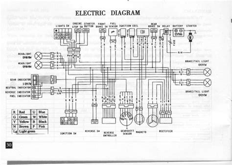 panther 110 atv wiring diagram get free image about