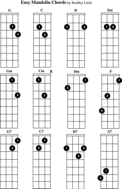 Simple Mandolin Chords