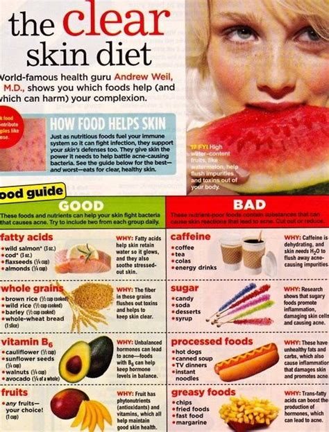 Foods That Detox Your Skin by The Clear Skin Diet From Back On Pointe Health