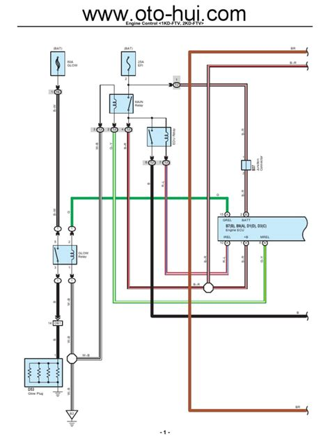 wiring diagram ecu 2kd ftv