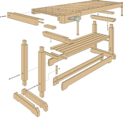 cool workbench woodworking plans