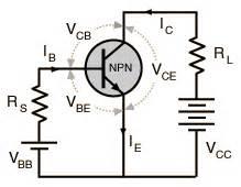 bjt transistor hyperphysics npn common emitter lifiers