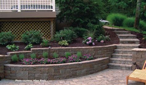 Decorative Retaining Walls by A Retaining Wall Is Called That Because It Retains A Load