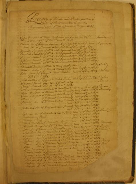 Boston Birth Records 1640s Births