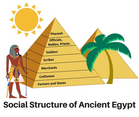 ottoman social structure newsela ancient egyptian social structure