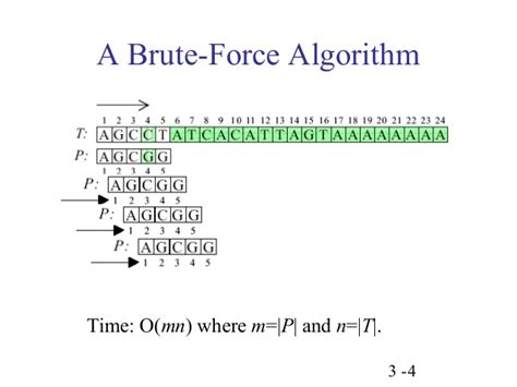pattern matching algorithm brute force string kmp
