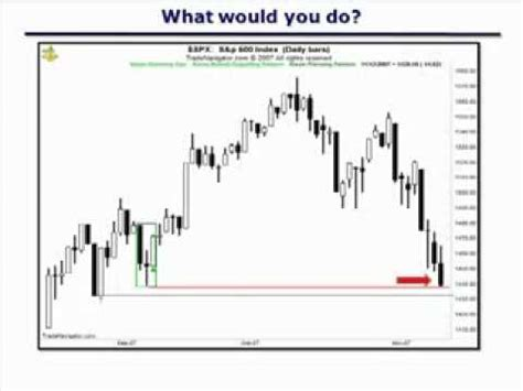 candlestick pattern by steve nison steve nison s day trading course using candlestick charts