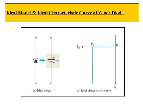 the ideal diode pdf ideal zener diode images