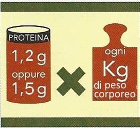 alimentazione sportiva ciclismo proteine e alimentazione sportiva muscolarmente